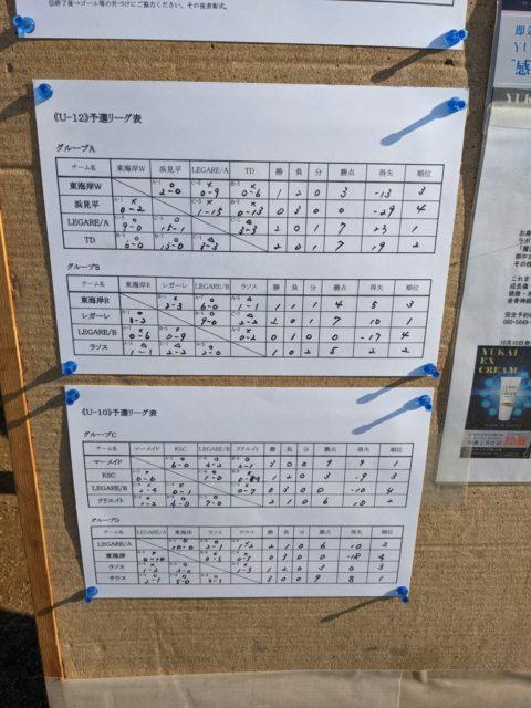 平塚招待大会